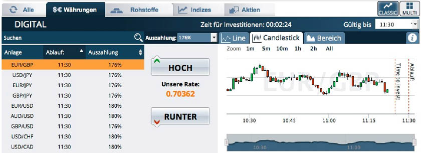 Trading forex broker handel wahrungen binare optionen strategie
