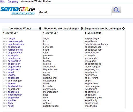 Wortverwandte Wörter Suchen