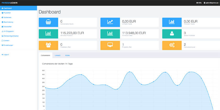 Backend-Dashboard