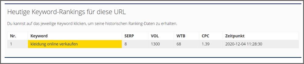 Keyword-Ranking-URL: SERPBOT
