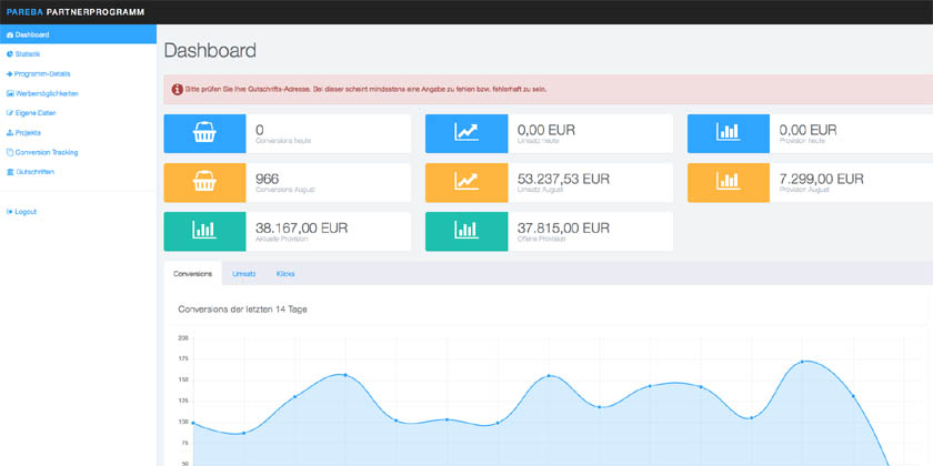 Publisher-Dashboard