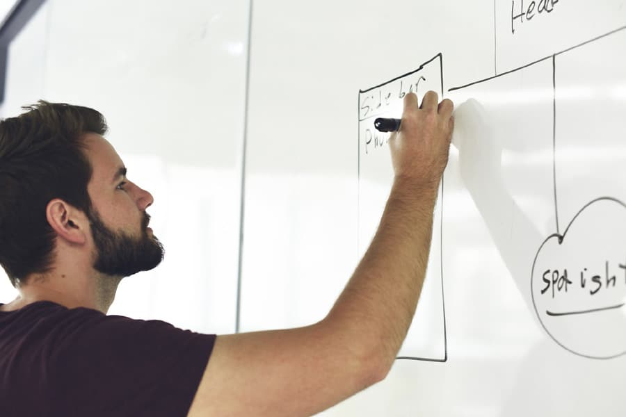 5 Tipps, um deine Leistungsfähigkeit zu steigern und deinen Business-Erfolg zu sichern