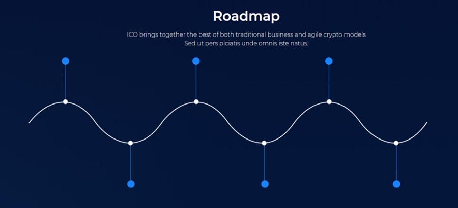 Bitunet Roadmap