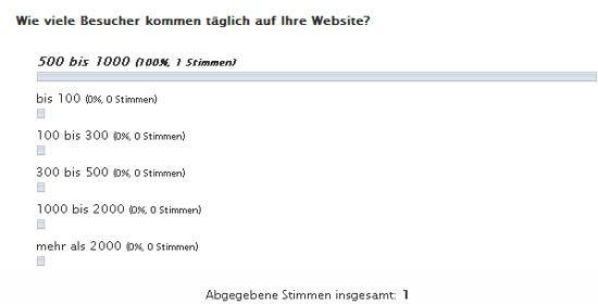 Plugin-Vorstellung: Mit dem Plugin WP-Polls schnell und einfach Online-Umfragen erstellen